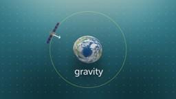 Orbits of Satellites