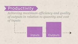 Operations Processes