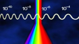 Electromagnetic Radiation: Wave and Particle Models of Light
